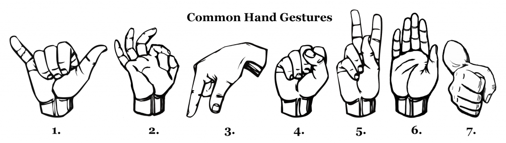 A diagram illustrating 7 common hand gestures